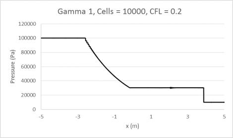 Gamma1_10000_0.2